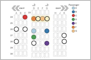 CDC study on inflight contagion